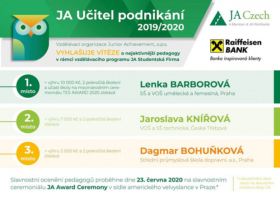 JA Učitel podnikání 2019/2020